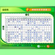 輕輕鬆鬆學語音-學習軟件